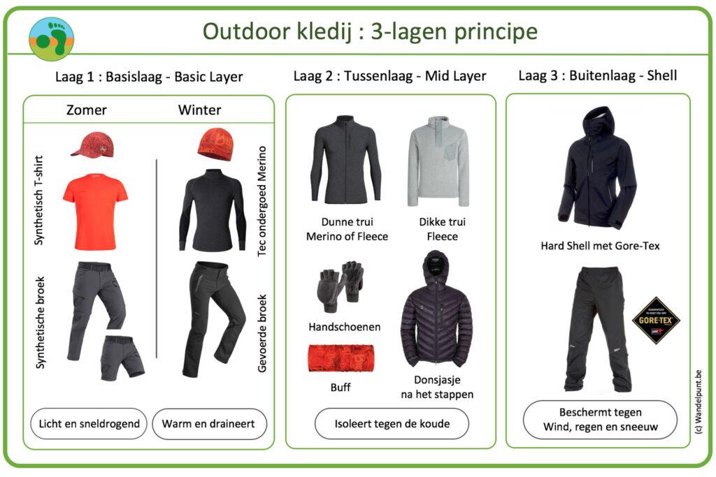 3-lagen principe wandelkledij